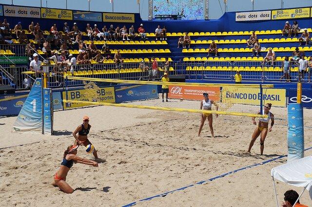 6cfcf5bea4 Tudo o que precisa de saber sobre o voleibol de praia